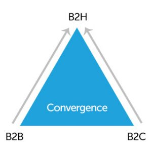 Marketing-Math-That-Adds-Up-for-Tomorrows-Marketer-Convergence
